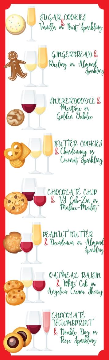 CookieWInePairingGraphic